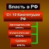 Органы власти в Владимире